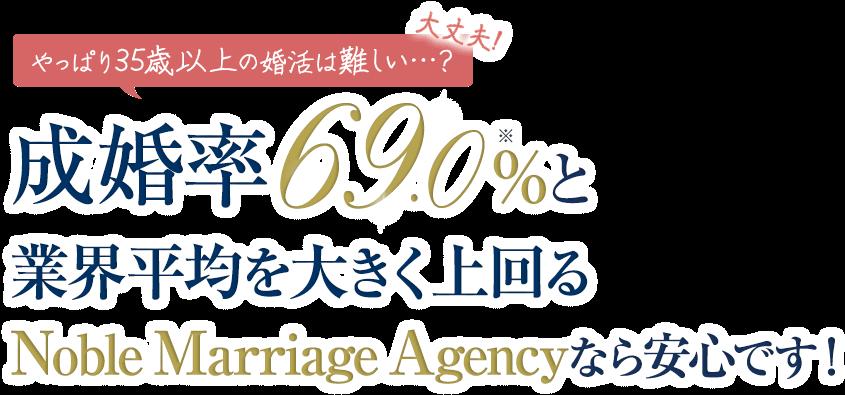 東京都の品川区、大田区で成婚率69.2%と業界平均を大きく上回る結婚相談所Noble Marriage Agencyなら安心です!
